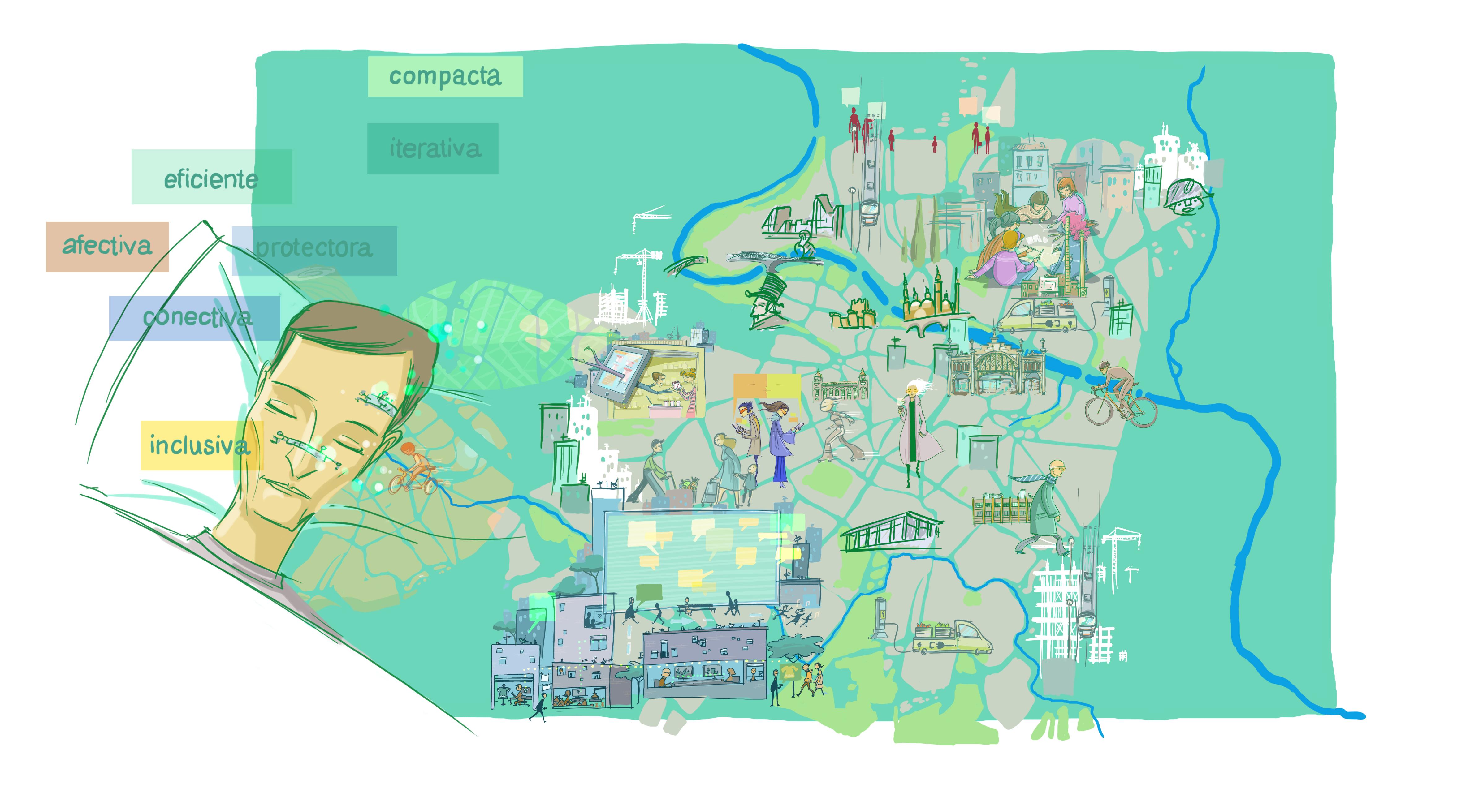 Gran Mapa LAB2034