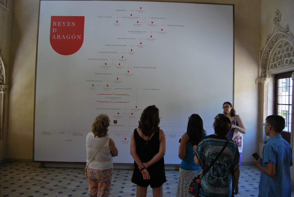 Arbol Genealogico Reyes de Aragon