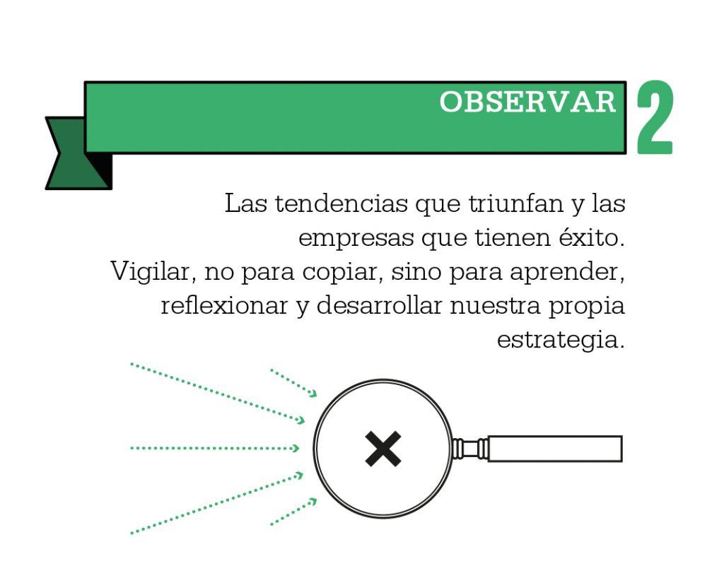 Observar es el segundo paso para innovar- InnovaMe- el camino de la innovación