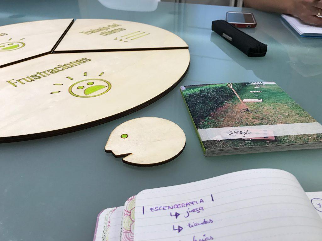 MIZ-LAB Laboratorio de innovación comercial, trabajando el cliente con Juegos Tradicionales