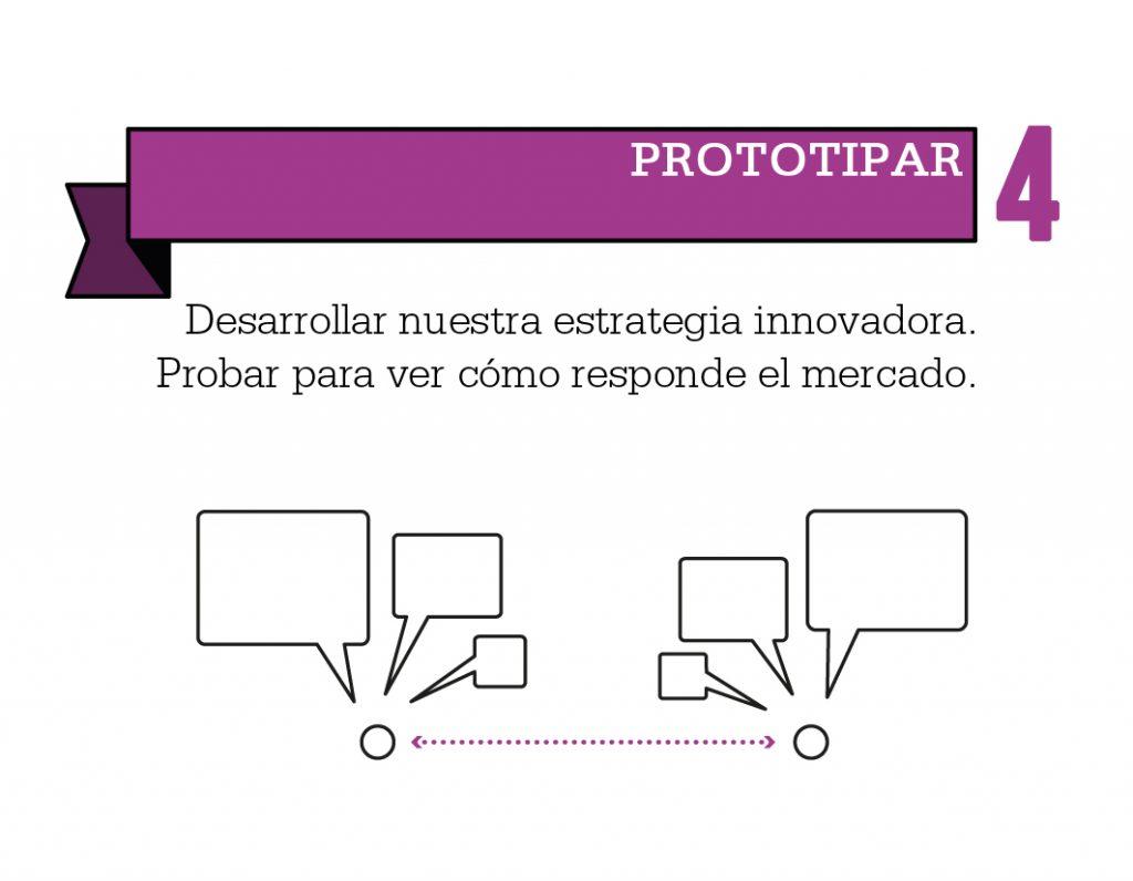 Innovar es el cuarto paso para innovar- InnovaMe- el camino de la innovación