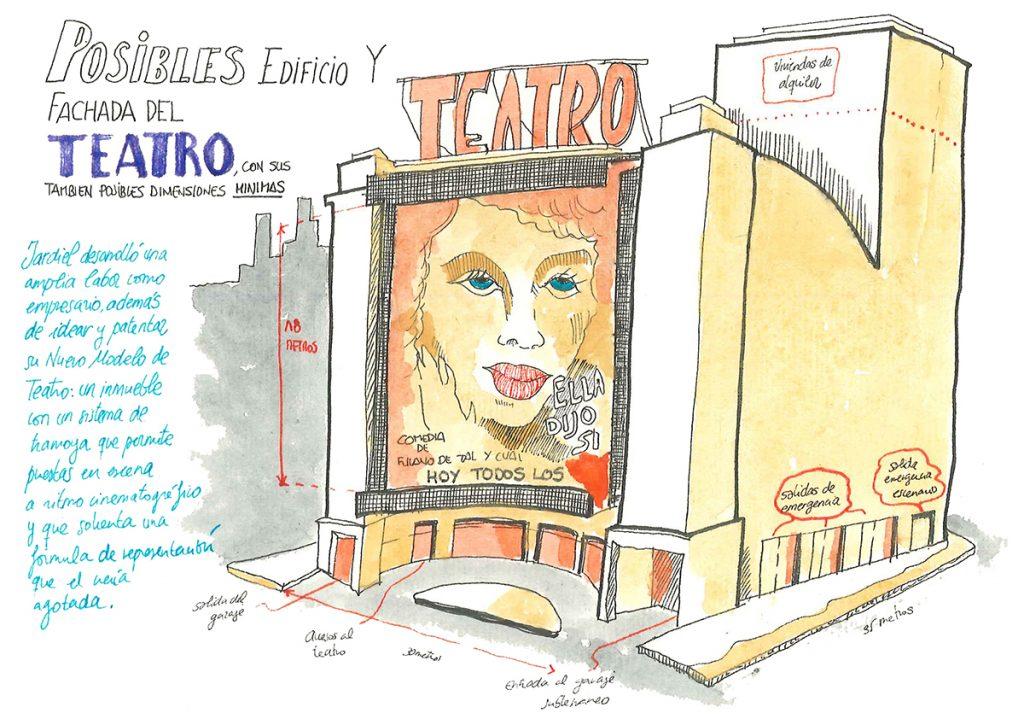 Enrique Jardiel Poncela Teatro