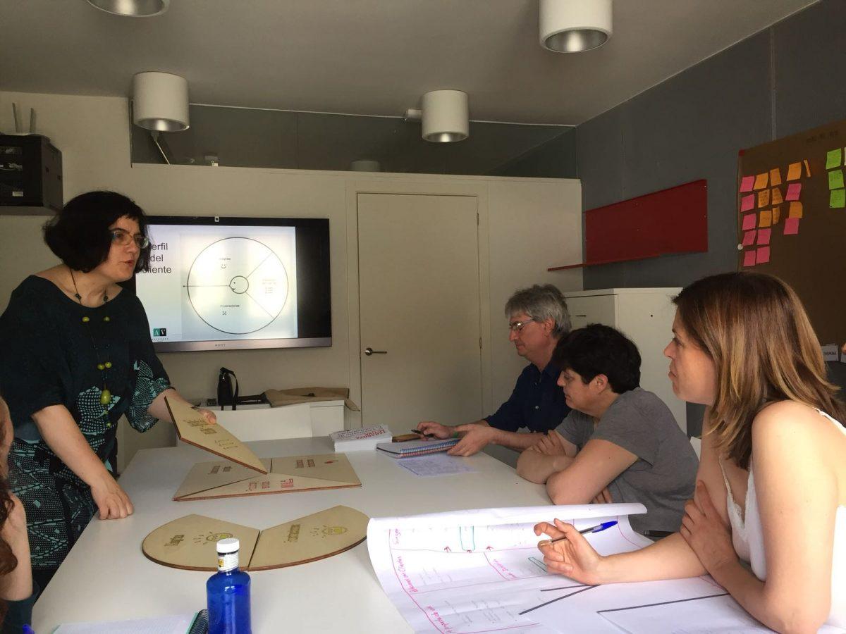 Workshop MIZ-Lab, sesiones colaborativas de innovación comercial